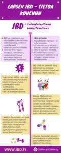 Lapsen IBD -tietoa kouluun flyerin kuva