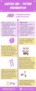 Lapsen IBD - tietoa päiväkotiin flyerin kuva